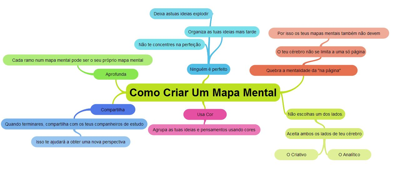 como-criar-mapas-mentais