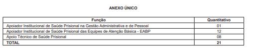 Seleção Simplificada Saúde Pernambuco